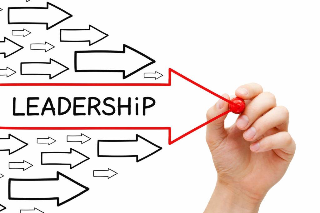 Leadership Mindset | Leadership Traits